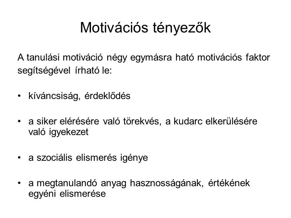 Motivációs tényezők A tanulási motiváció négy egymásra ható motivációs faktor. segítségével írható le: