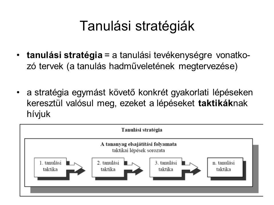 Tanulási stratégiák tanulási stratégia = a tanulási tevékenységre vonatko-zó tervek (a tanulás hadműveletének megtervezése)