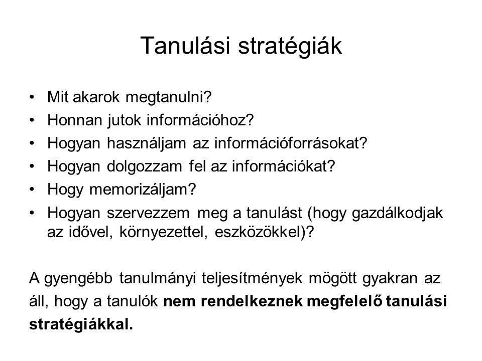 Tanulási stratégiák Mit akarok megtanulni Honnan jutok információhoz