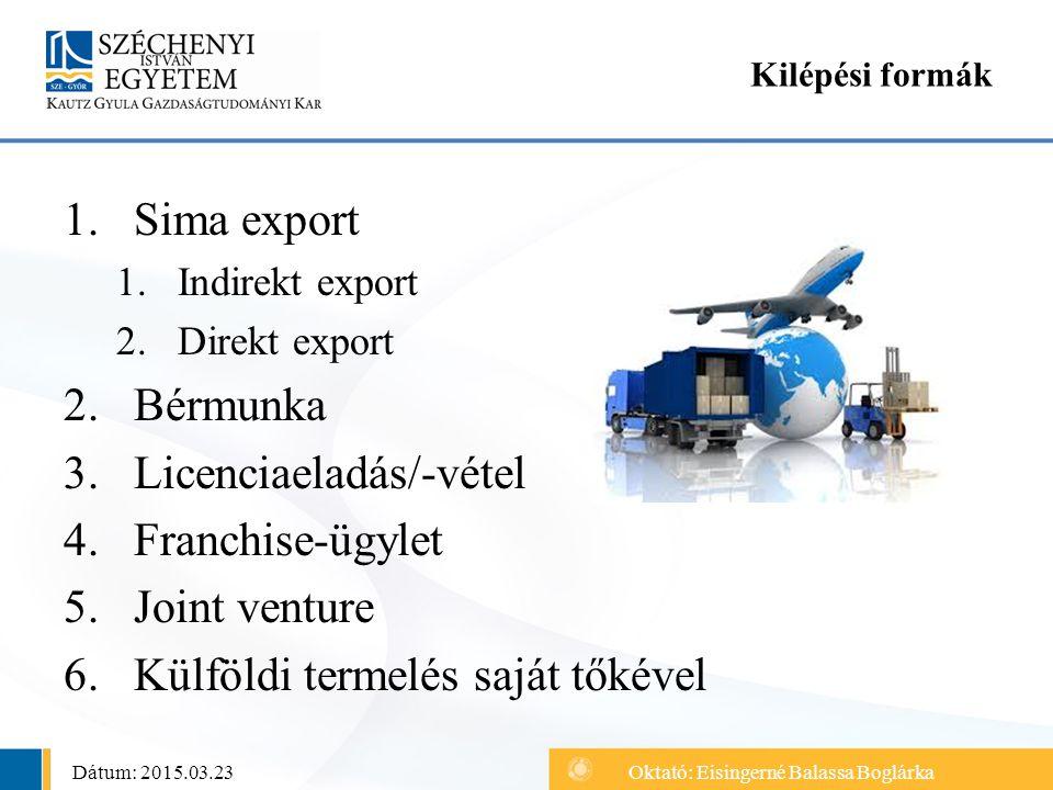 Licenciaeladás/-vétel Franchise-ügylet Joint venture