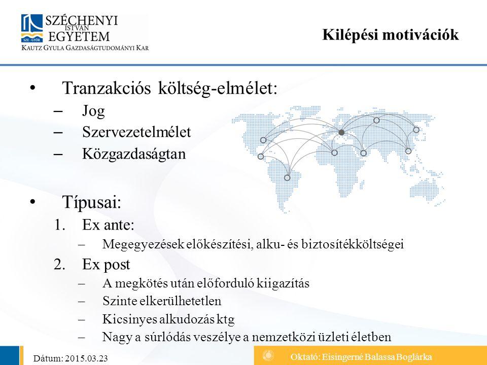 Tranzakciós költség-elmélet:
