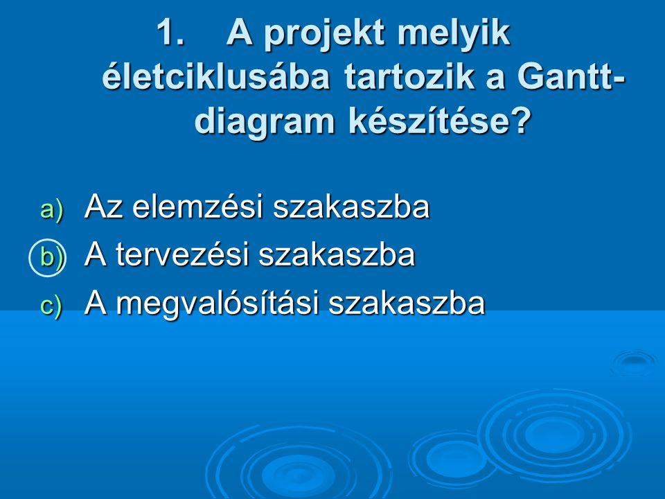 A projekt melyik életciklusába tartozik a Gantt-diagram készítése