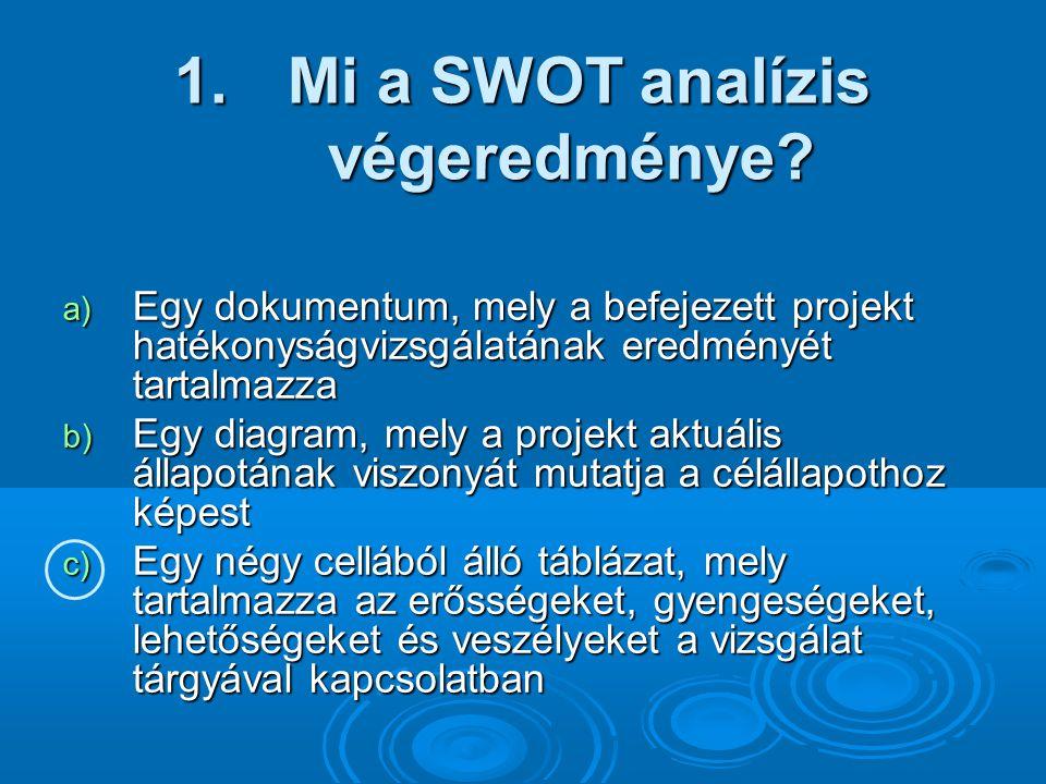 Mi a SWOT analízis végeredménye