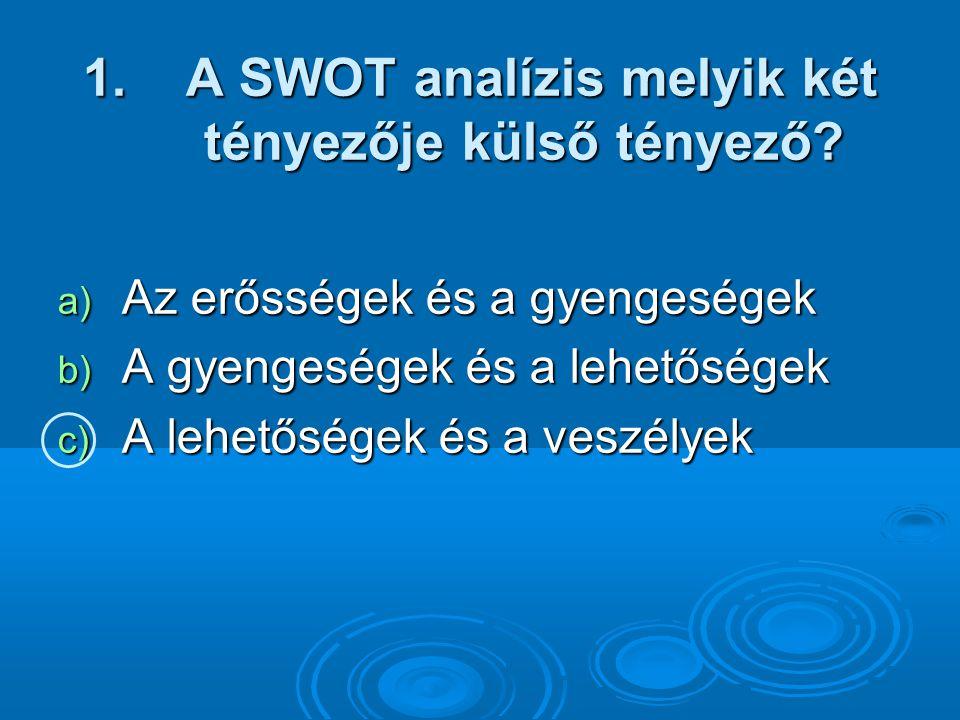 A SWOT analízis melyik két tényezője külső tényező