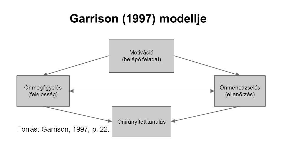 Garrison (1997) modellje Forrás: Garrison, 1997, p. 22. Motiváció