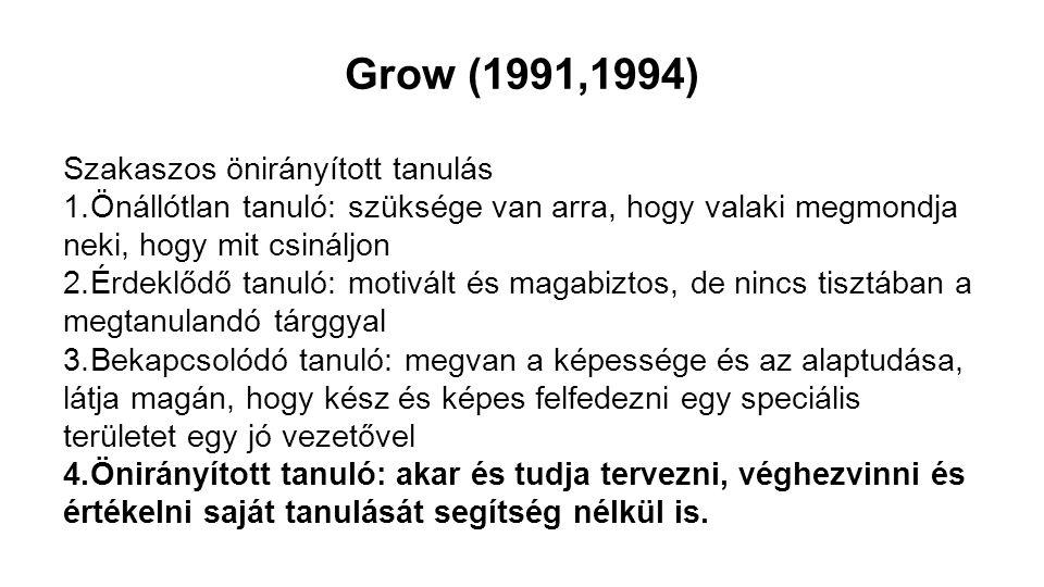 Grow (1991,1994) Szakaszos önirányított tanulás