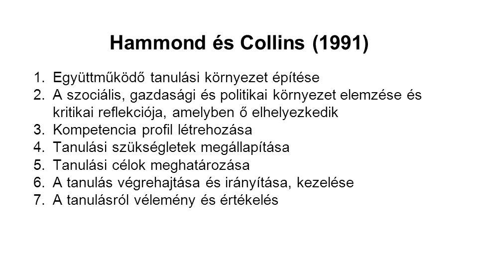Hammond és Collins (1991) Együttműködő tanulási környezet építése.