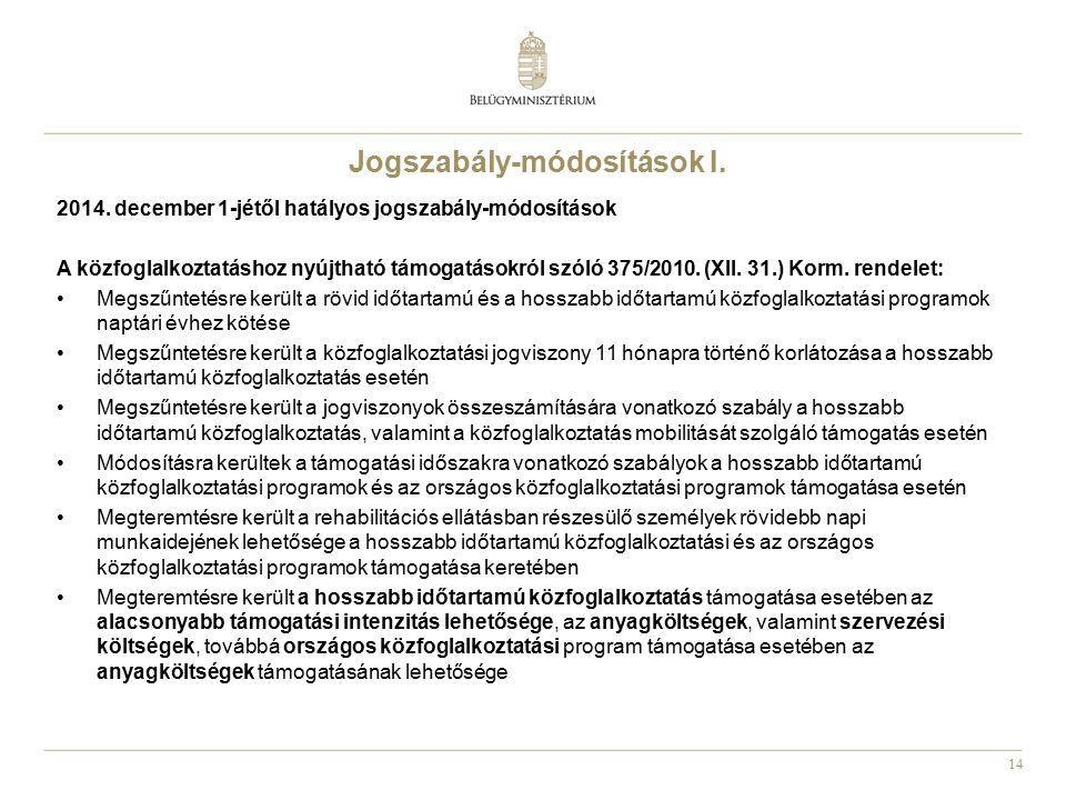 Jogszabály-módosítások I.