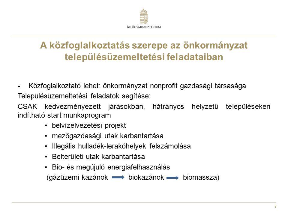 A közfoglalkoztatás szerepe az önkormányzat településüzemeltetési feladataiban