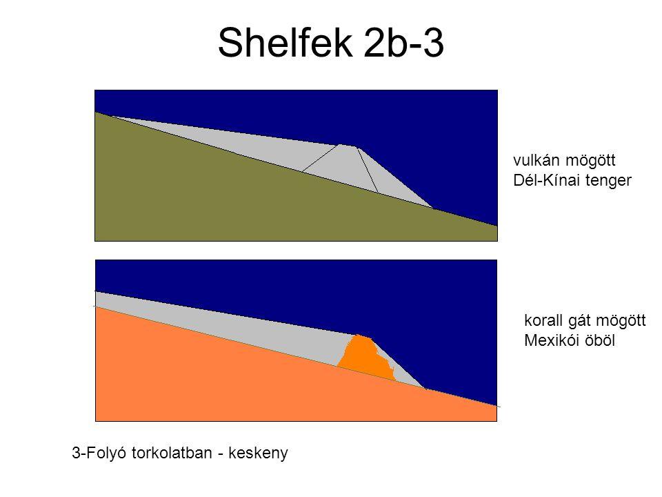 Shelfek 2b-3 vulkán mögött Dél-Kínai tenger korall gát mögött