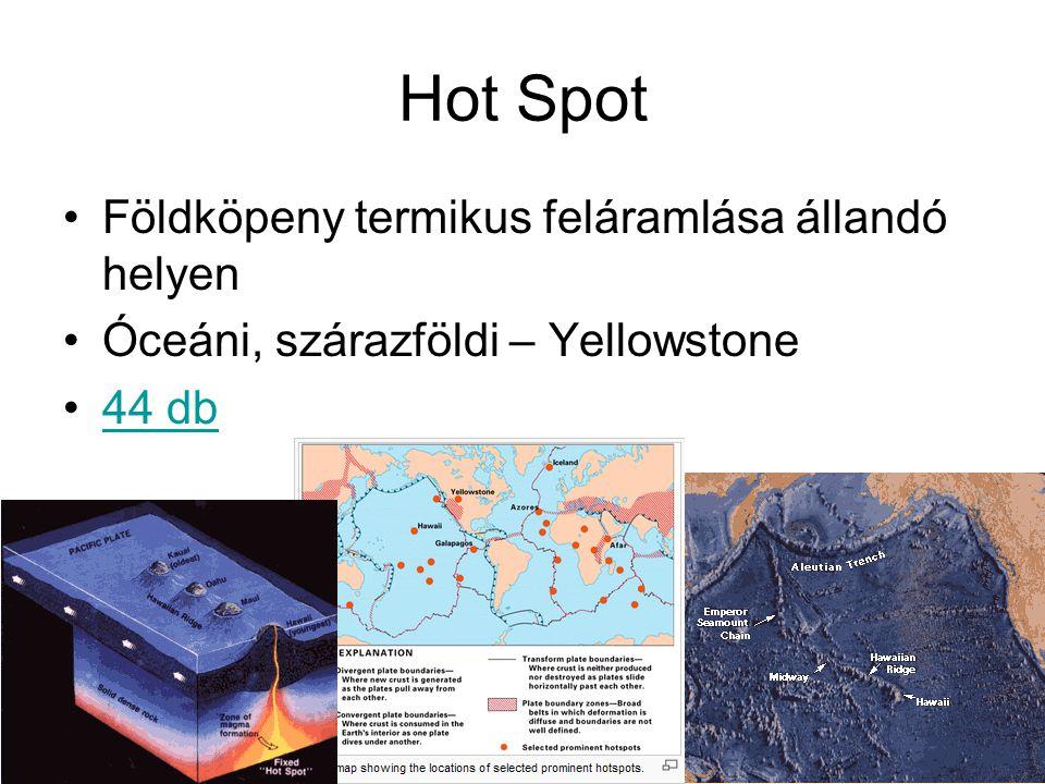 Hot Spot Földköpeny termikus feláramlása állandó helyen