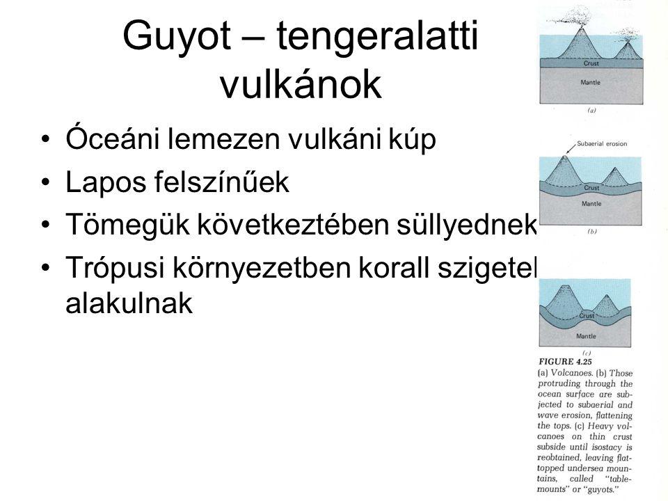 Guyot – tengeralatti vulkánok