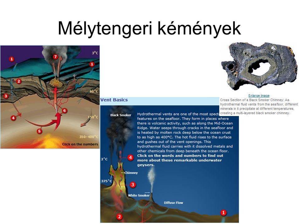 Mélytengeri kémények