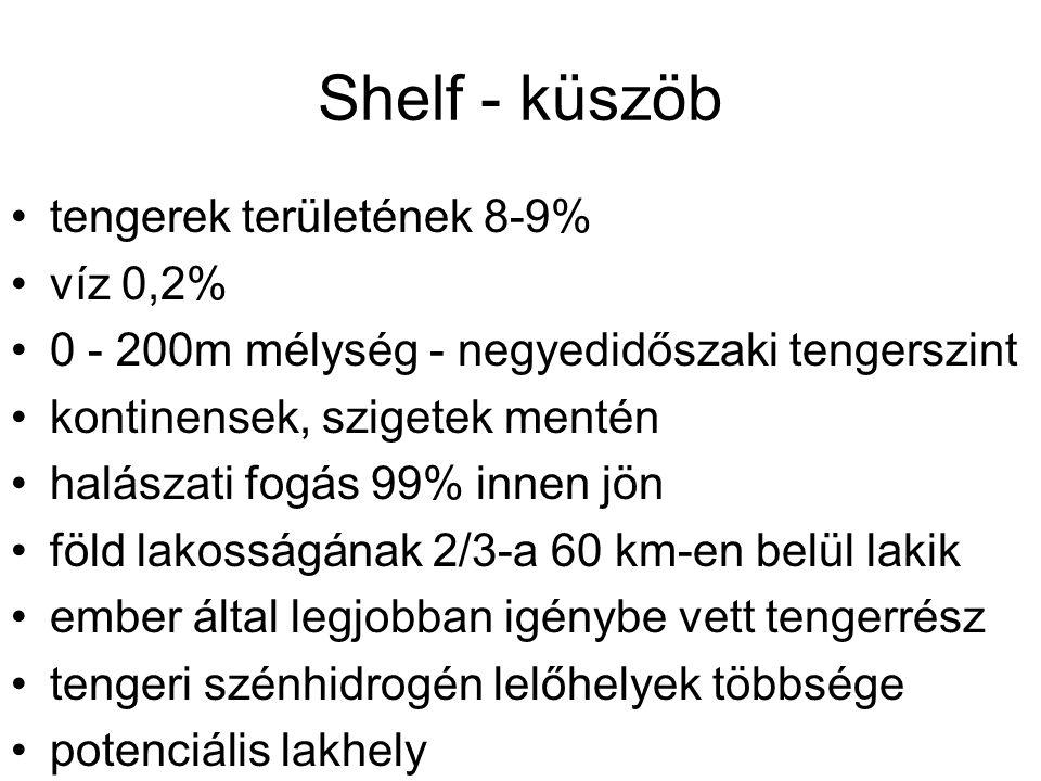 Shelf - küszöb tengerek területének 8-9% víz 0,2%