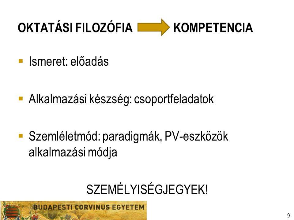 OKTATÁSI FILOZÓFIA KOMPETENCIA