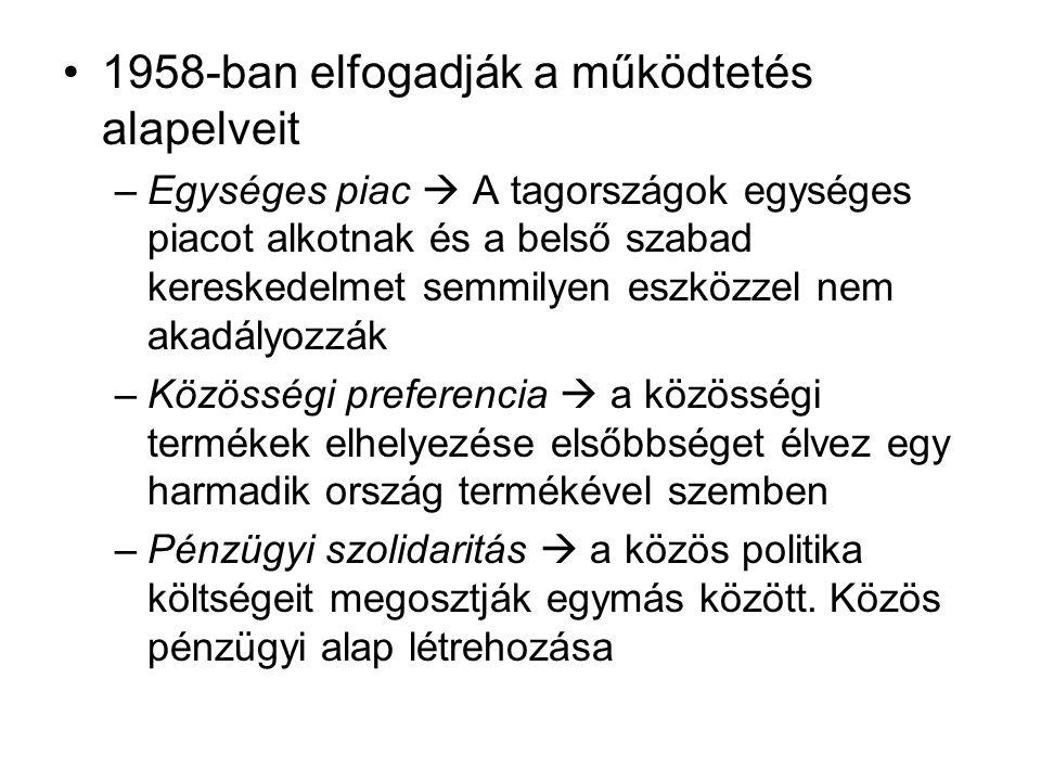 1958-ban elfogadják a működtetés alapelveit