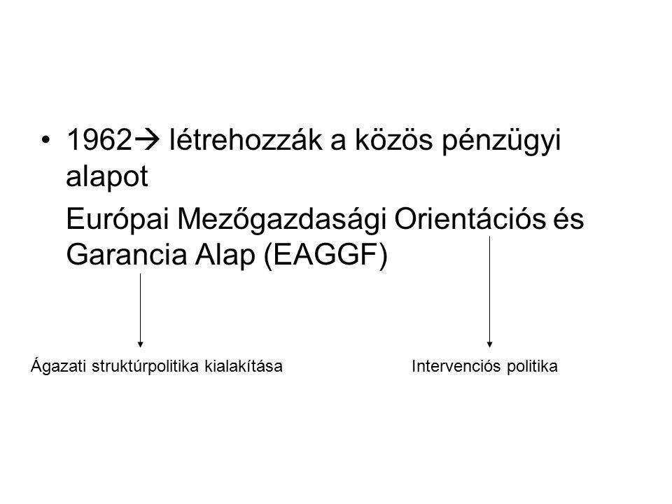 1962 létrehozzák a közös pénzügyi alapot
