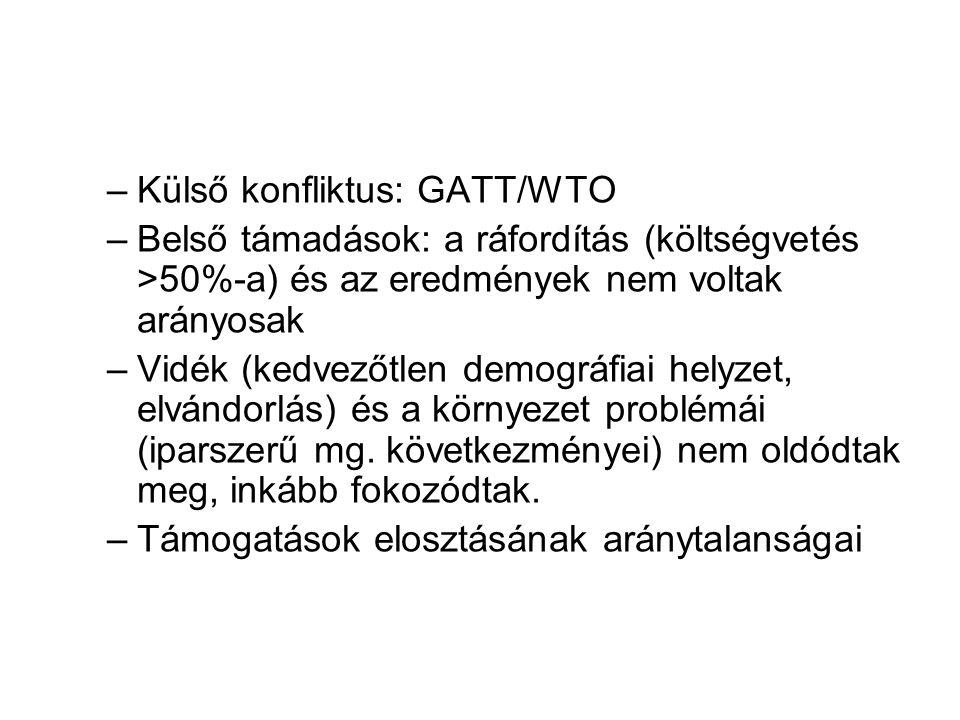 Külső konfliktus: GATT/WTO