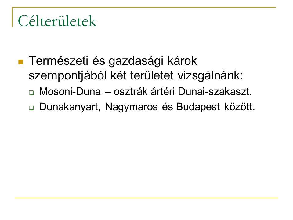 Célterületek Természeti és gazdasági károk szempontjából két területet vizsgálnánk: Mosoni-Duna – osztrák ártéri Dunai-szakaszt.