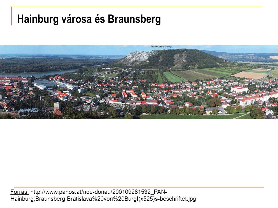 Hainburg városa és Braunsberg