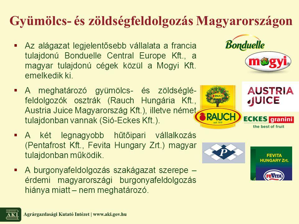 Gyümölcs- és zöldségfeldolgozás Magyarországon
