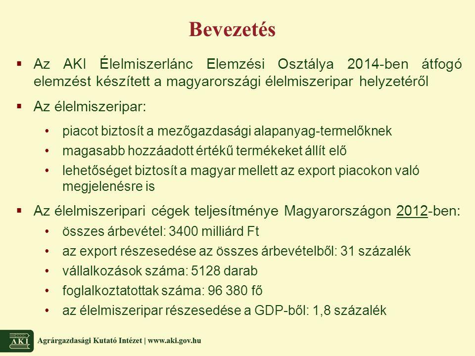 Bevezetés Az AKI Élelmiszerlánc Elemzési Osztálya 2014-ben átfogó elemzést készített a magyarországi élelmiszeripar helyzetéről.