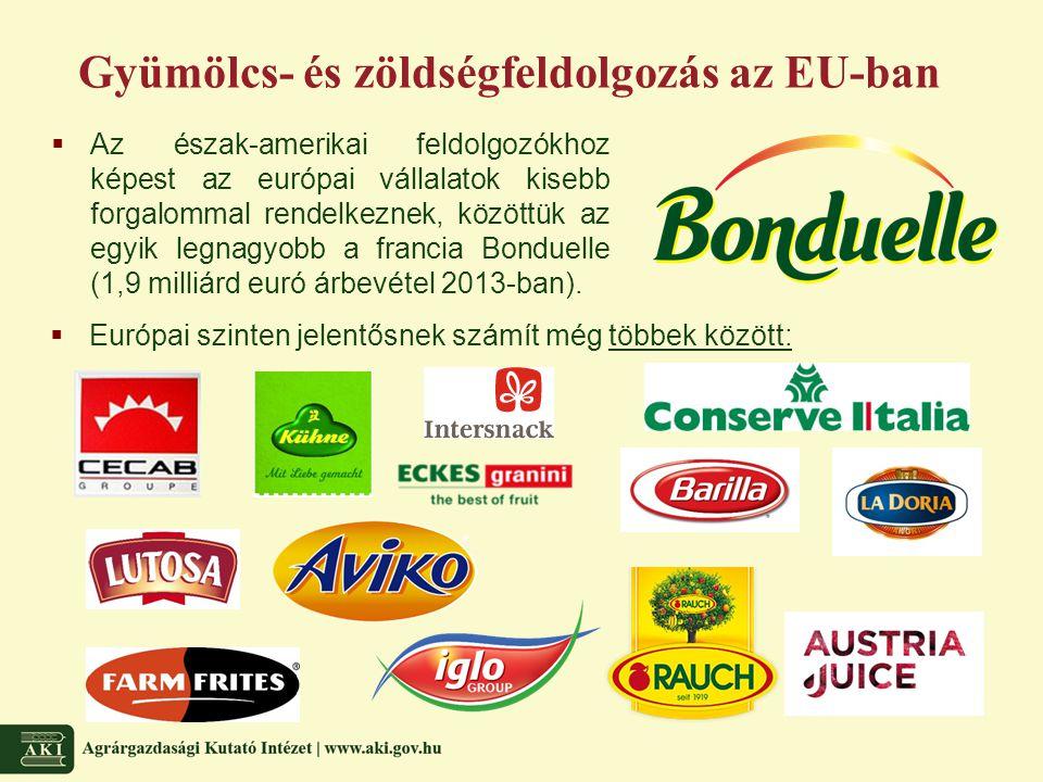 Gyümölcs- és zöldségfeldolgozás az EU-ban