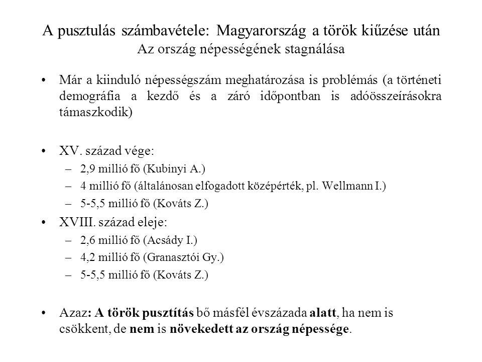 A pusztulás számbavétele: Magyarország a török kiűzése után Az ország népességének stagnálása