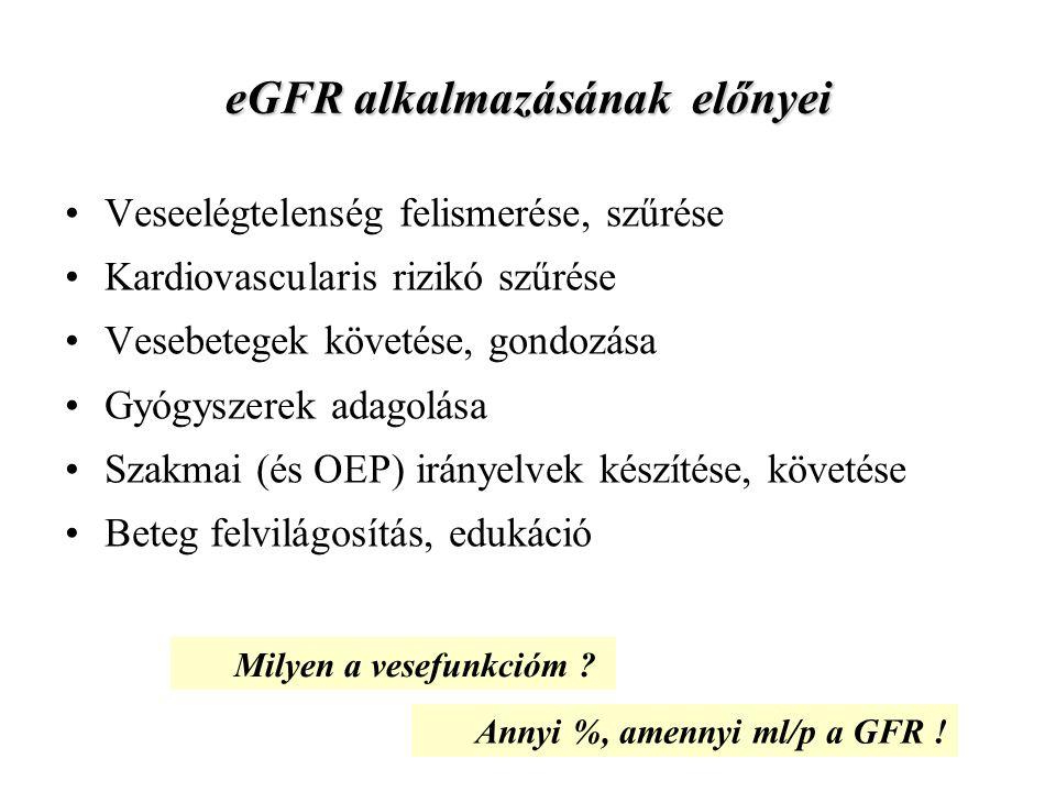 eGFR alkalmazásának előnyei