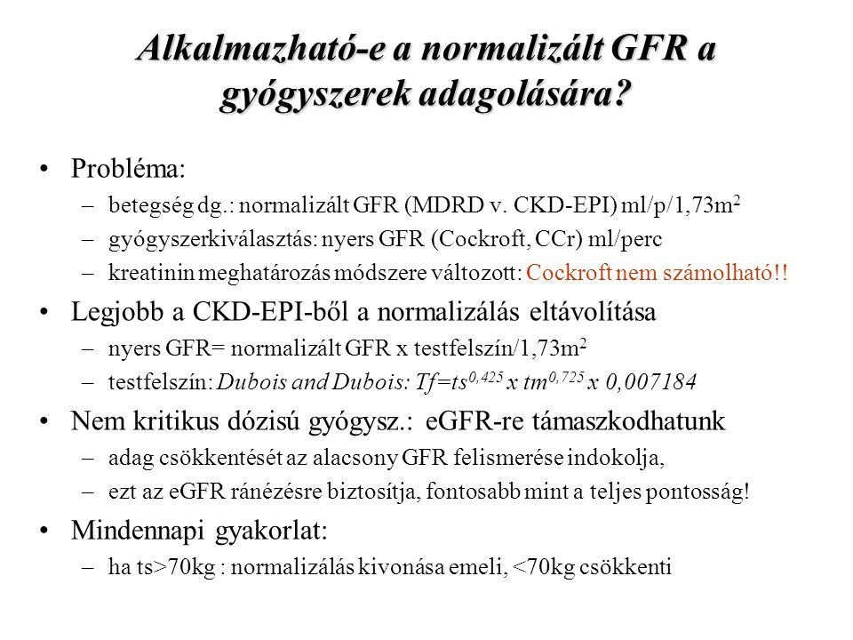 Alkalmazható-e a normalizált GFR a gyógyszerek adagolására