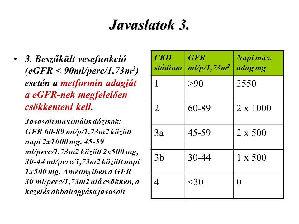 Javaslatok 3. 3. Beszűkült vesefunkció (eGFR < 90ml/perc/1,73m2) esetén a metformin adagját a eGFR-nek megfelelően csökkenteni kell.