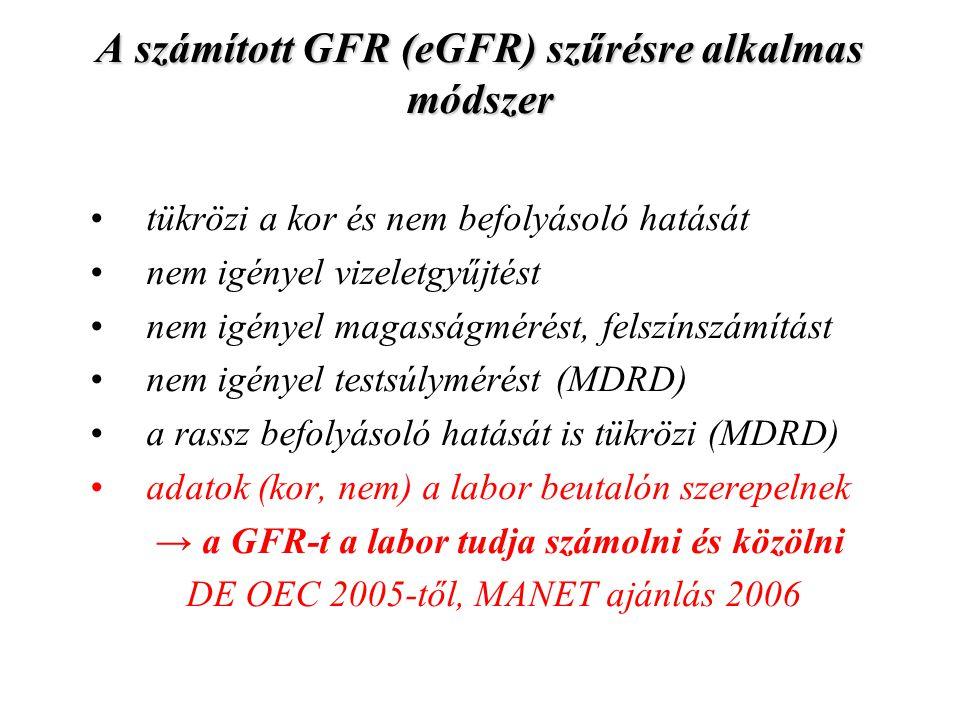 A számított GFR (eGFR) szűrésre alkalmas módszer