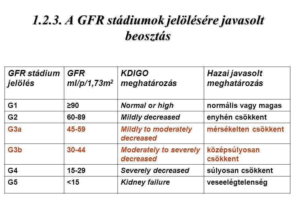 1.2.3. A GFR stádiumok jelölésére javasolt beosztás