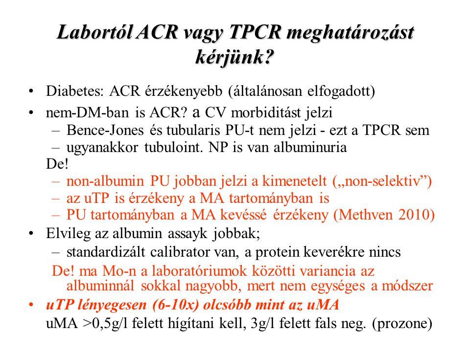 Labortól ACR vagy TPCR meghatározást kérjünk