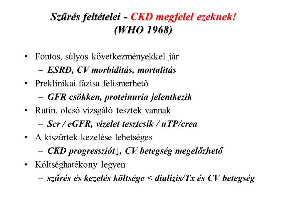 Szűrés feltételei - CKD megfelel ezeknek! (WHO 1968)