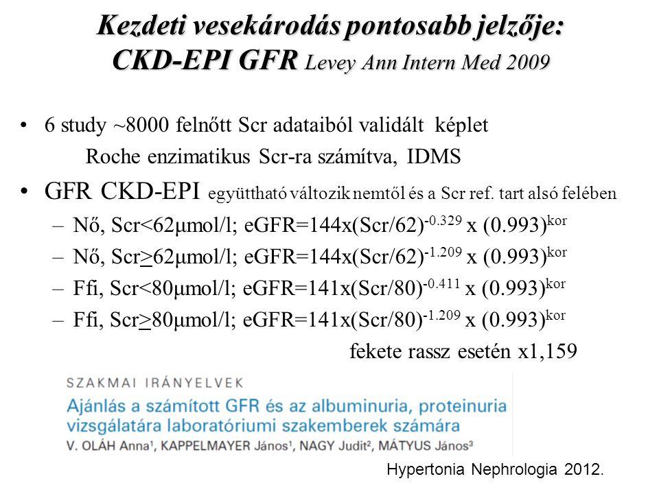 Kezdeti vesekárodás pontosabb jelzője: CKD-EPI GFR Levey Ann Intern Med 2009