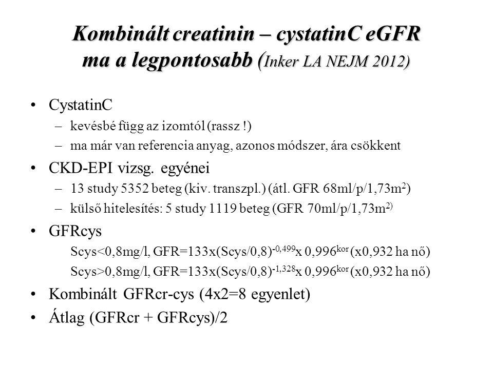 Kombinált creatinin – cystatinC eGFR ma a legpontosabb (Inker LA NEJM 2012)
