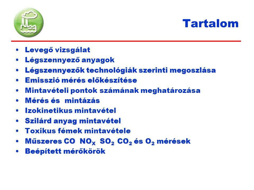 Tartalom Levegő vizsgálat Légszennyező anyagok