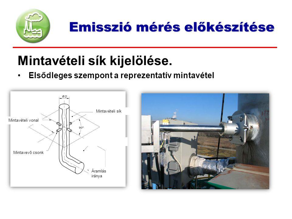 Emisszió mérés előkészítése