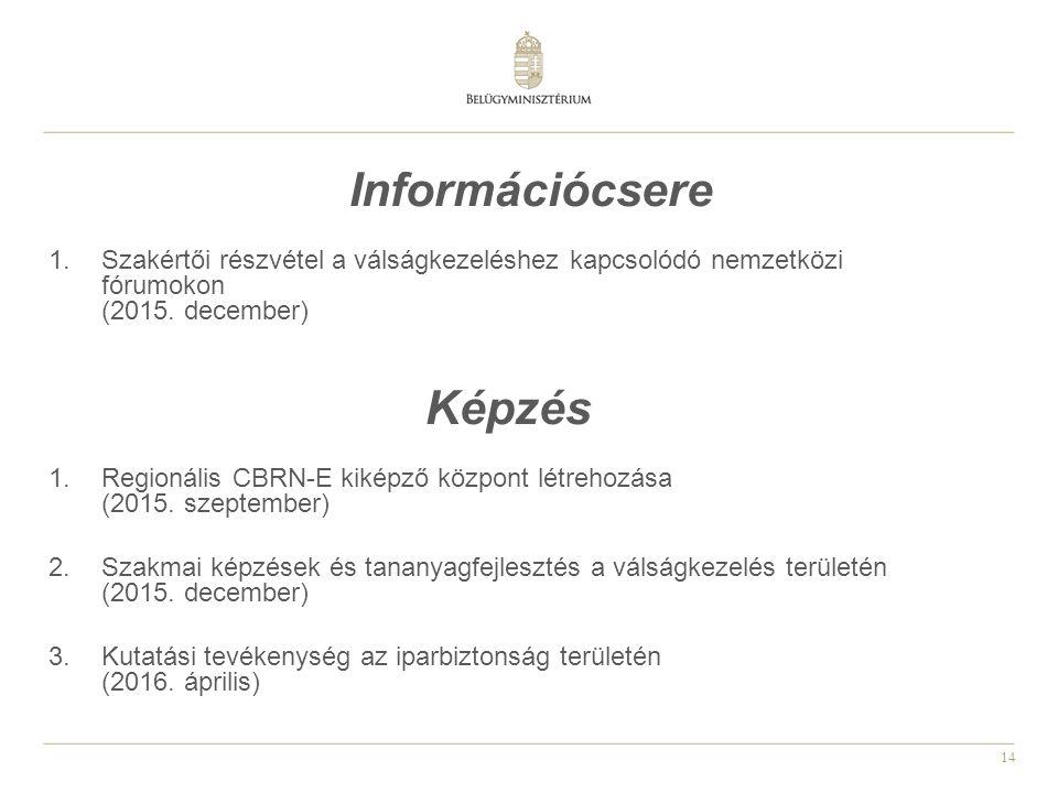 Információcsere Képzés