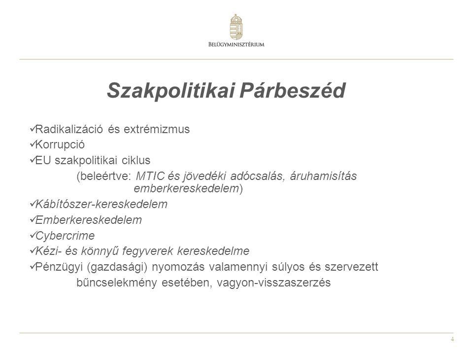Szakpolitikai Párbeszéd