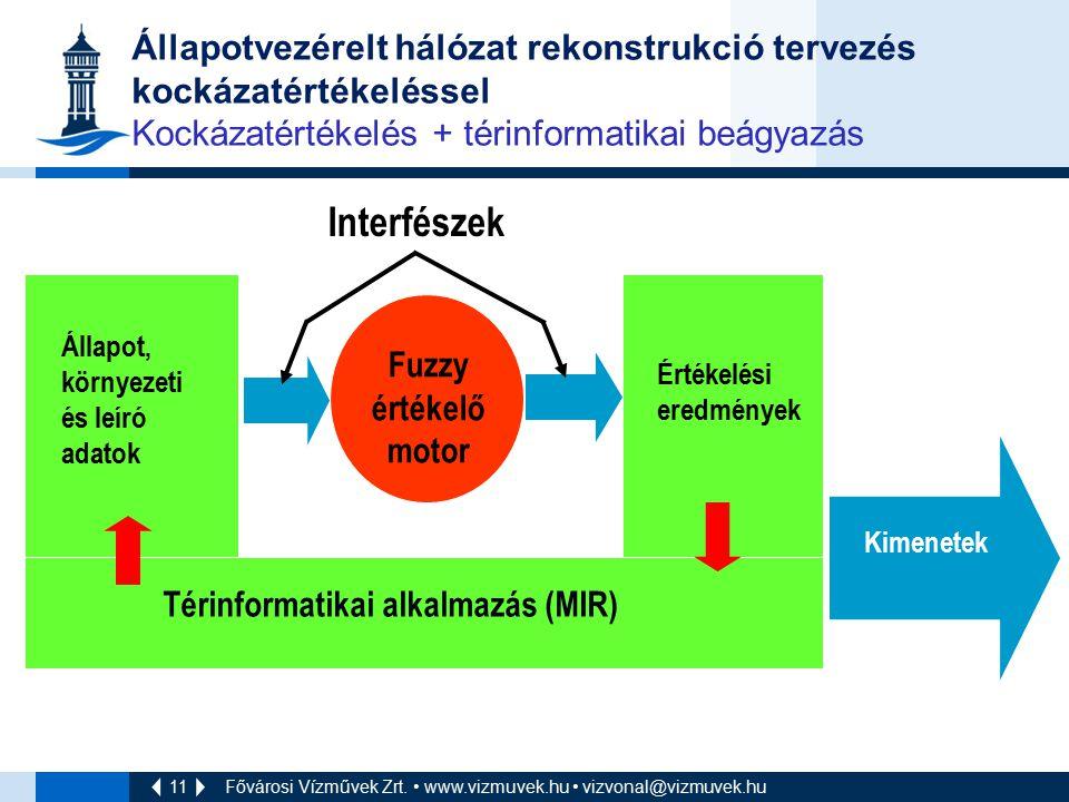 Térinformatikai alkalmazás (MIR)