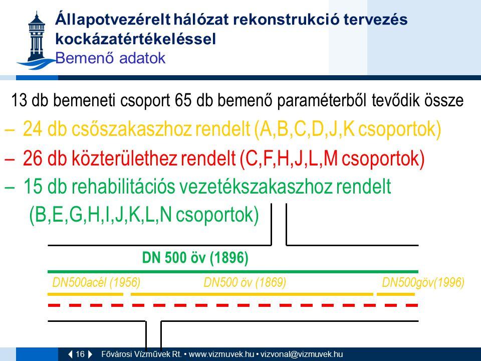 24 db csőszakaszhoz rendelt (A,B,C,D,J,K csoportok)