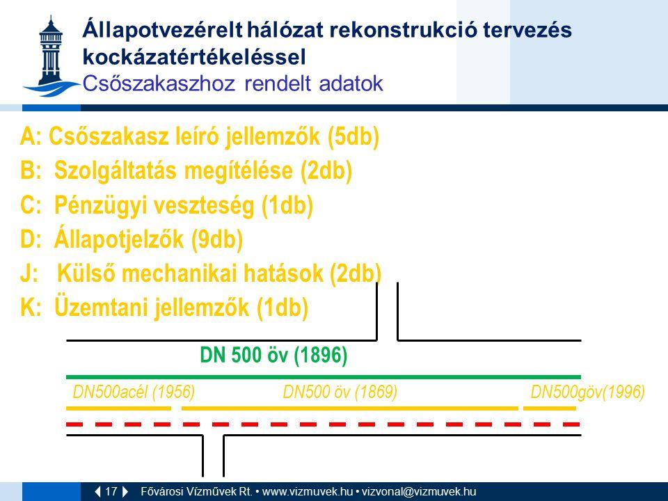 A: Csőszakasz leíró jellemzők (5db) B: Szolgáltatás megítélése (2db)