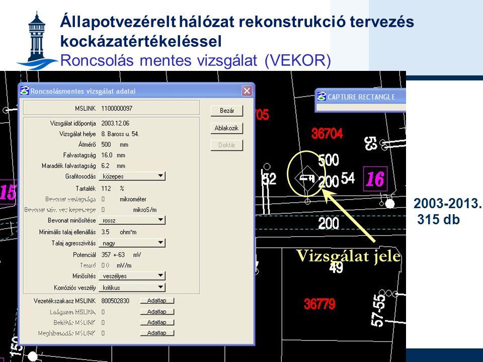 Állapotvezérelt hálózat rekonstrukció tervezés kockázatértékeléssel Roncsolás mentes vizsgálat (VEKOR)