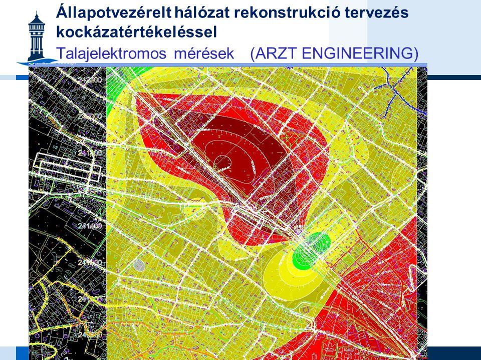Állapotvezérelt hálózat rekonstrukció tervezés kockázatértékeléssel Talajelektromos mérések (ARZT ENGINEERING)