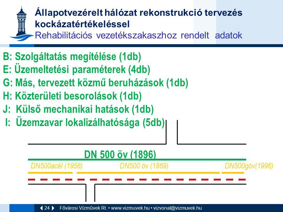 B: Szolgáltatás megítélése (1db) E: Üzemeltetési paraméterek (4db)
