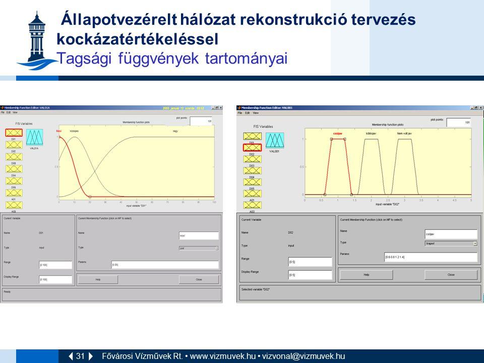 Állapotvezérelt hálózat rekonstrukció tervezés kockázatértékeléssel Tagsági függvények tartományai