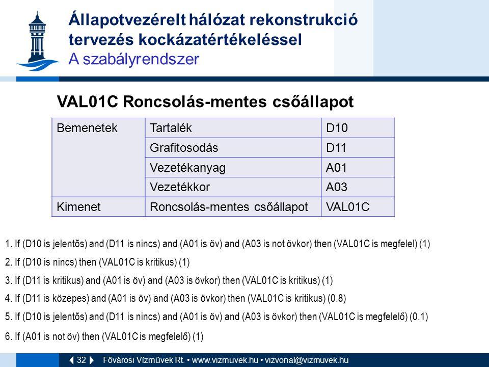 VAL01C Roncsolás-mentes csőállapot