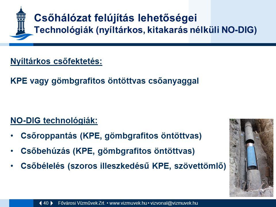Csőhálózat felújítás lehetőségei Technológiák (nyíltárkos, kitakarás nélküli NO-DIG)
